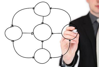 Themen im Führungskräfte Coaching: Delegieren lernen II