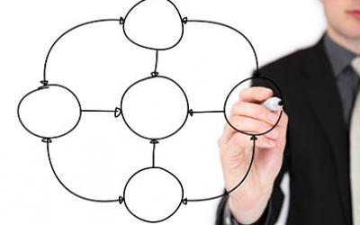 Coaching für das C-Level-Management
